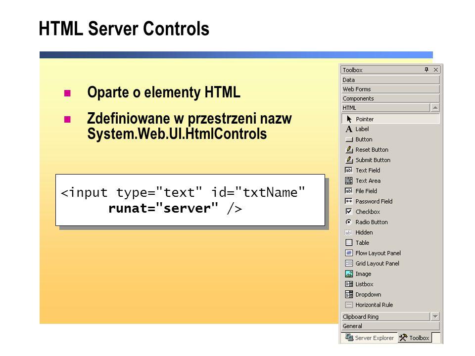 HTML Server Controls Oparte o elementy HTML