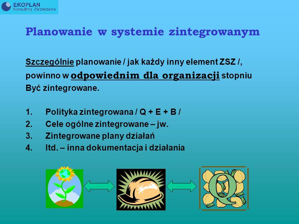 Planowanie w systemie zintegrowanym