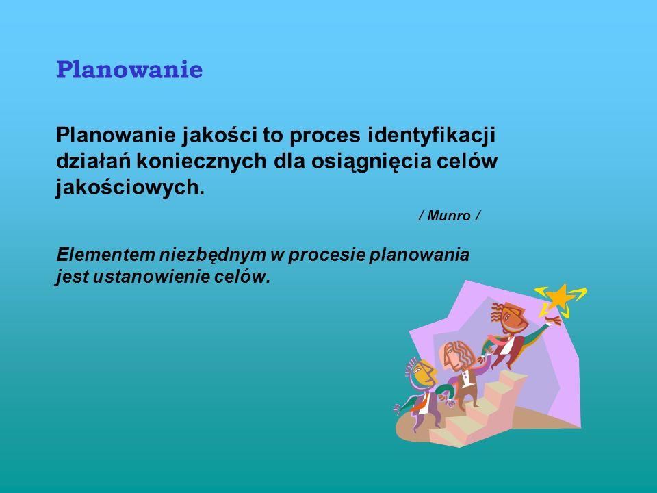 Planowanie Planowanie jakości to proces identyfikacji