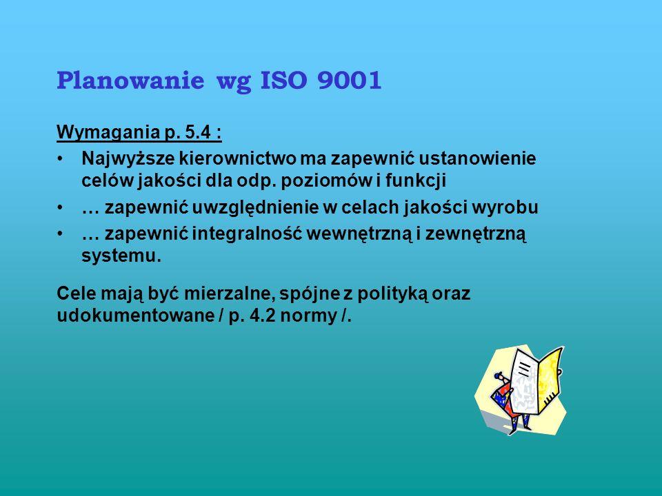 Planowanie wg ISO 9001 Wymagania p. 5.4 :