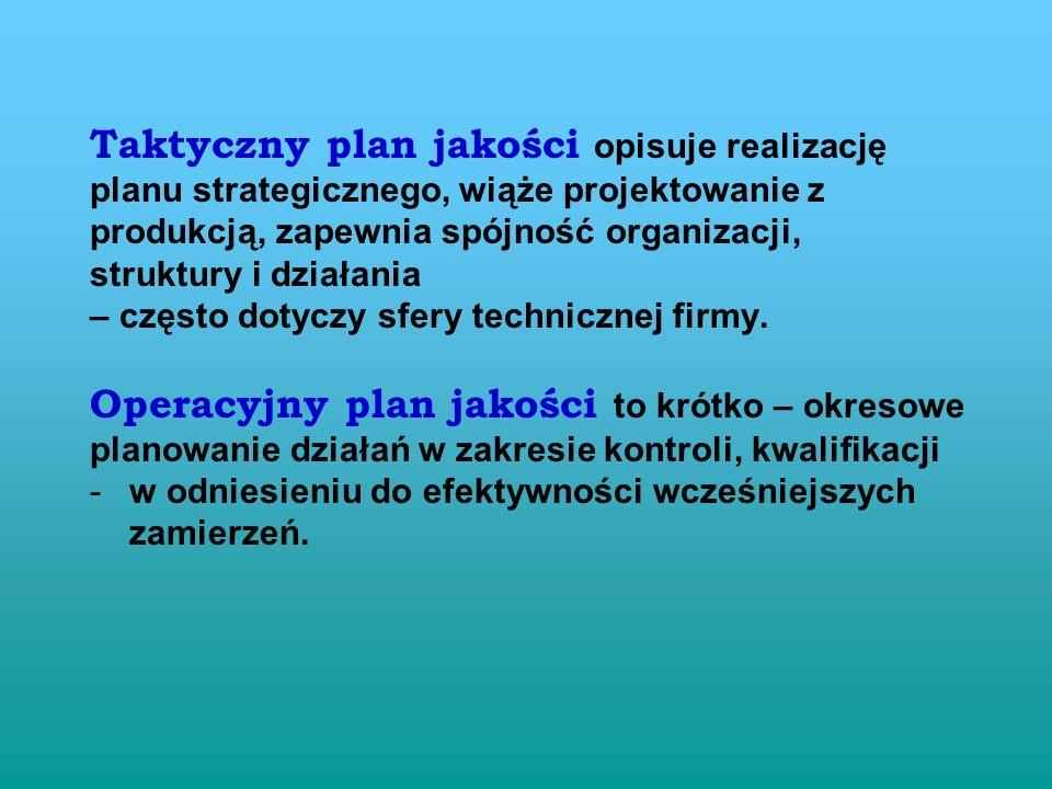 Taktyczny plan jakości opisuje realizację