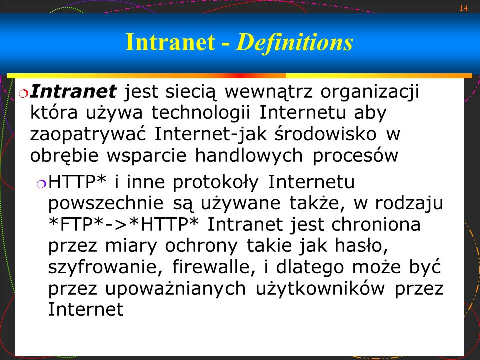 Intranet - Definitions