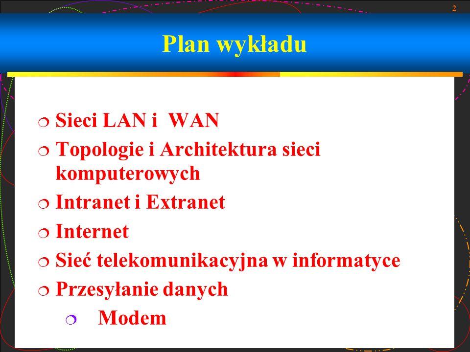 Plan wykładu Sieci LAN i WAN