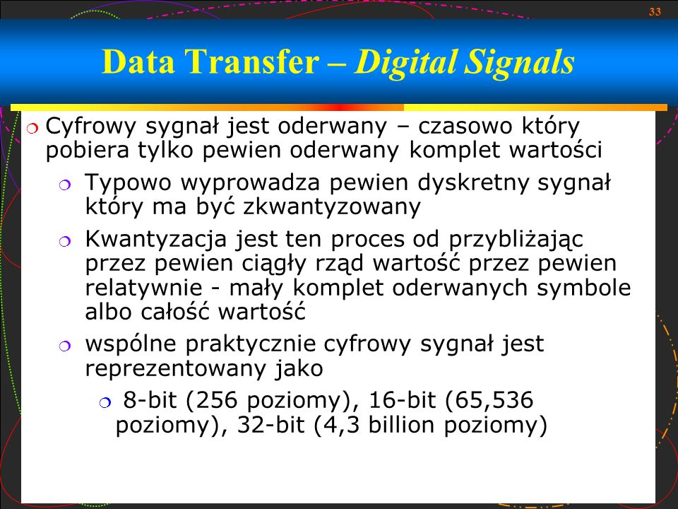 Data Transfer – Digital Signals