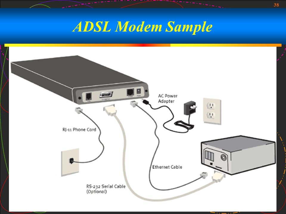 ADSL Modem Sample