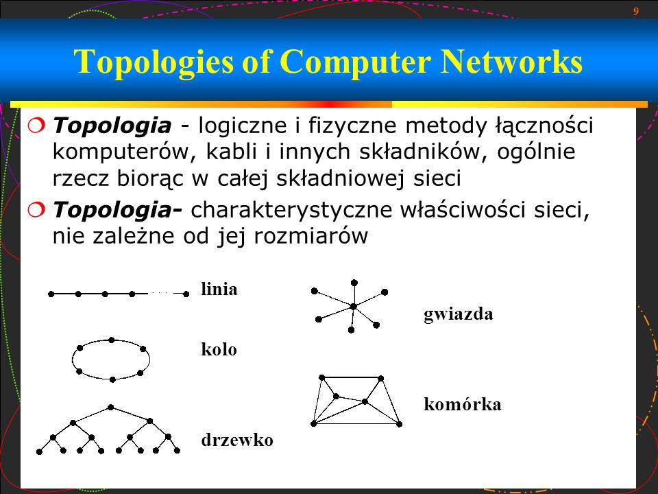 Topologies of Computer Networks
