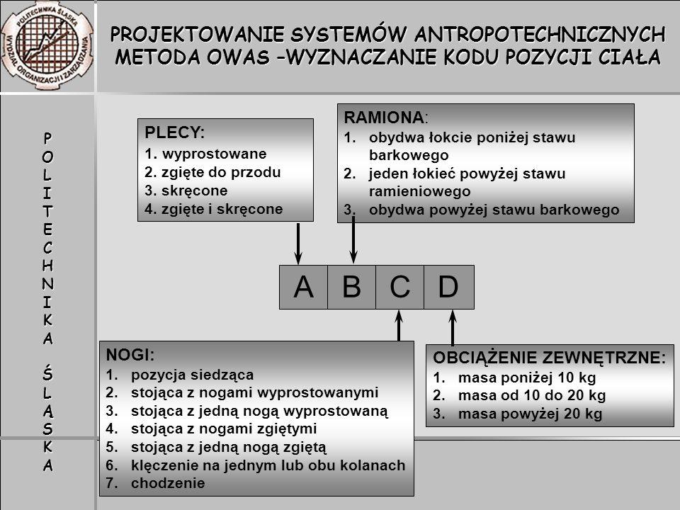 A B C D PROJEKTOWANIE SYSTEMÓW ANTROPOTECHNICZNYCH