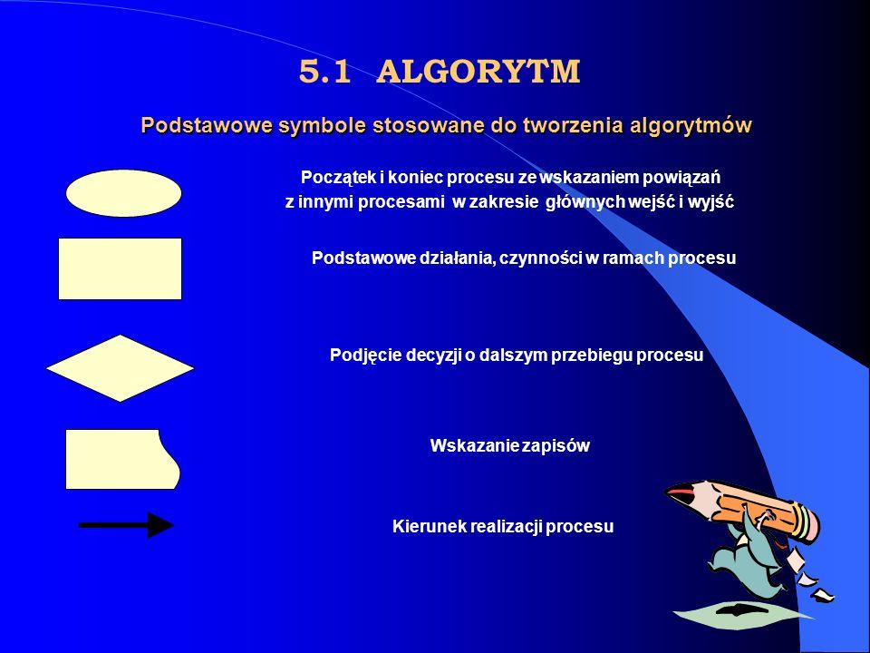 Podstawowe symbole stosowane do tworzenia algorytmów