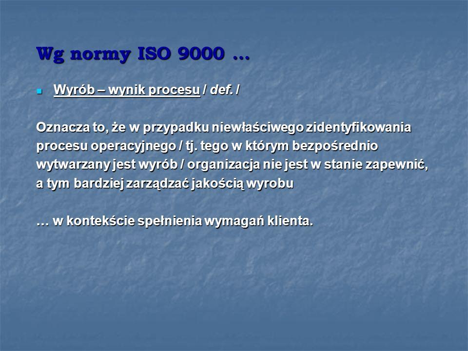 Wg normy ISO 9000 … Wyrób – wynik procesu / def. /