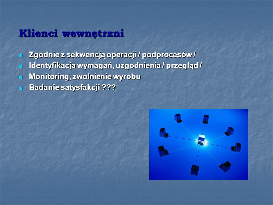 Klienci wewnętrzni Zgodnie z sekwencją operacji / podprocesów /