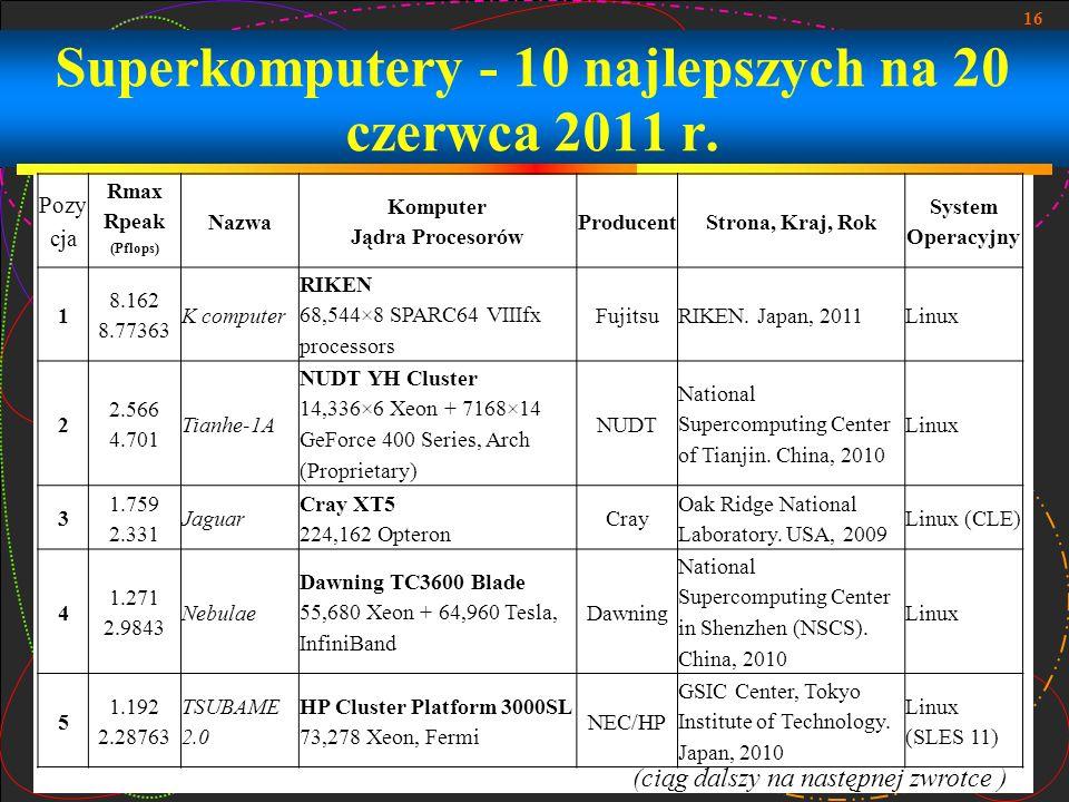 Superkomputery - 10 najlepszych na 20 czerwca 2011 r.