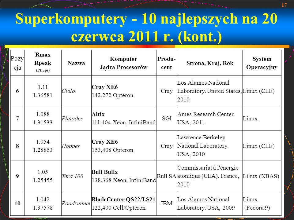 Superkomputery - 10 najlepszych na 20 czerwca 2011 r. (kont.)