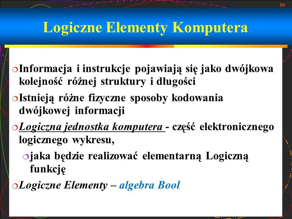 Logiczne Elementy Komputera