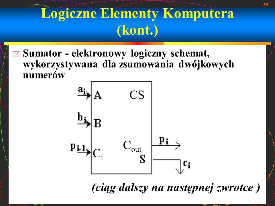 Logiczne Elementy Komputera (kont.)
