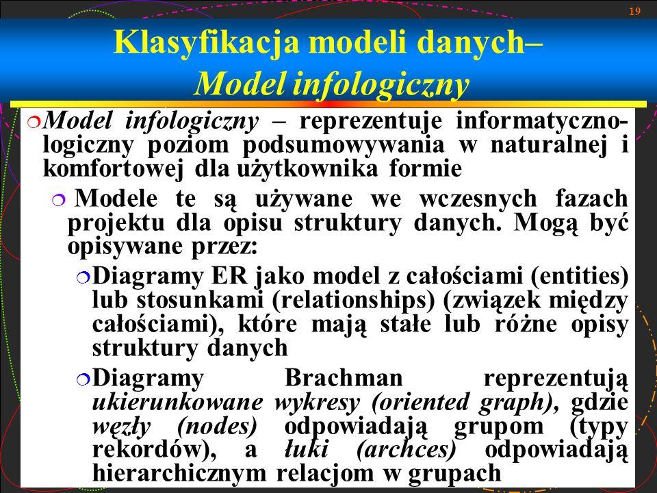 Klasyfikacja modeli danych– Model infologiczny