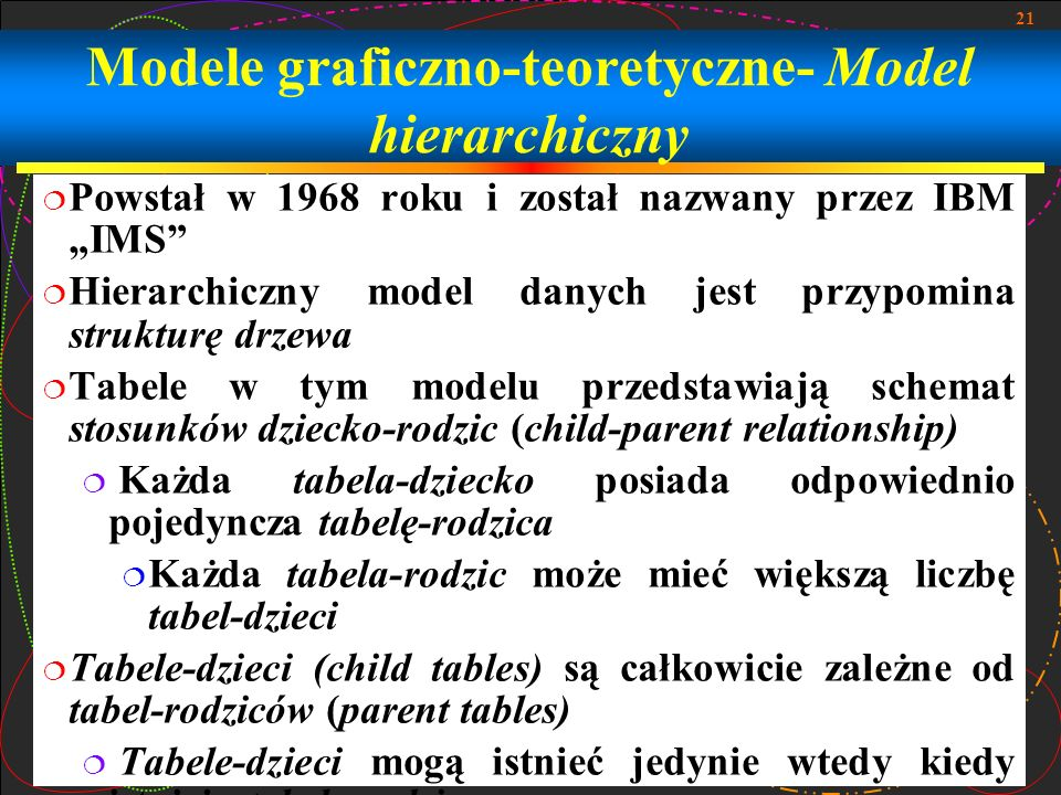 Modele graficzno-teoretyczne- Model hierarchiczny