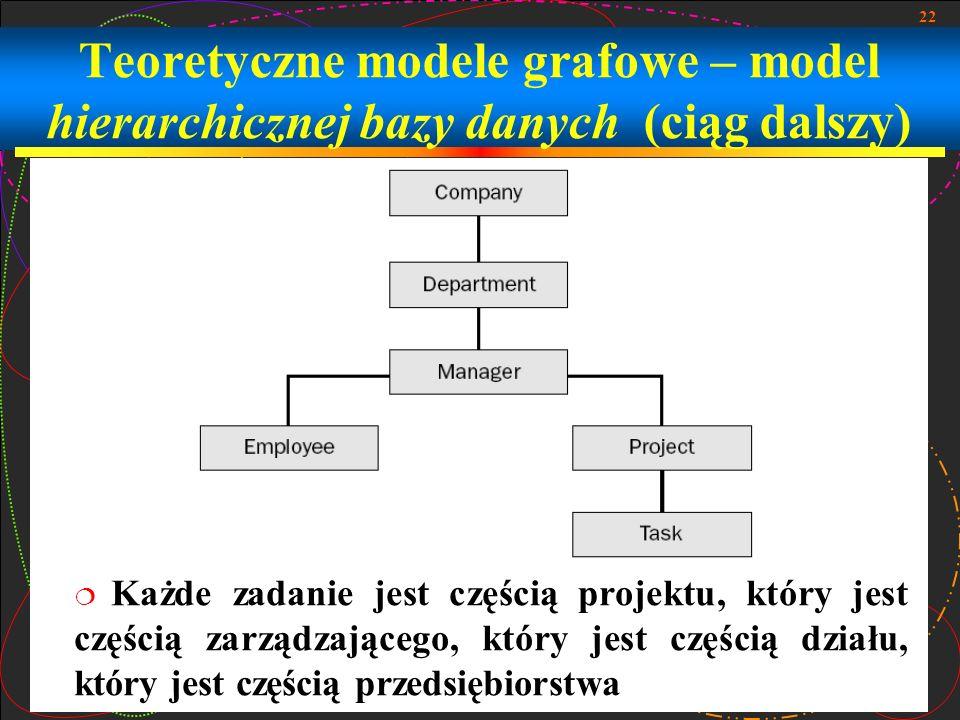 Teoretyczne modele grafowe – model hierarchicznej bazy danych (ciąg dalszy)