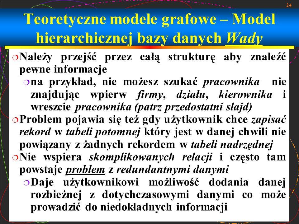Teoretyczne modele grafowe – Model hierarchicznej bazy danych Wady
