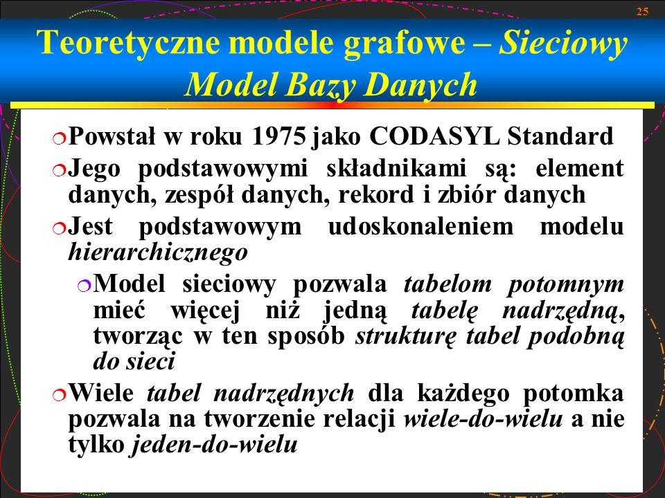 Teoretyczne modele grafowe – Sieciowy Model Bazy Danych