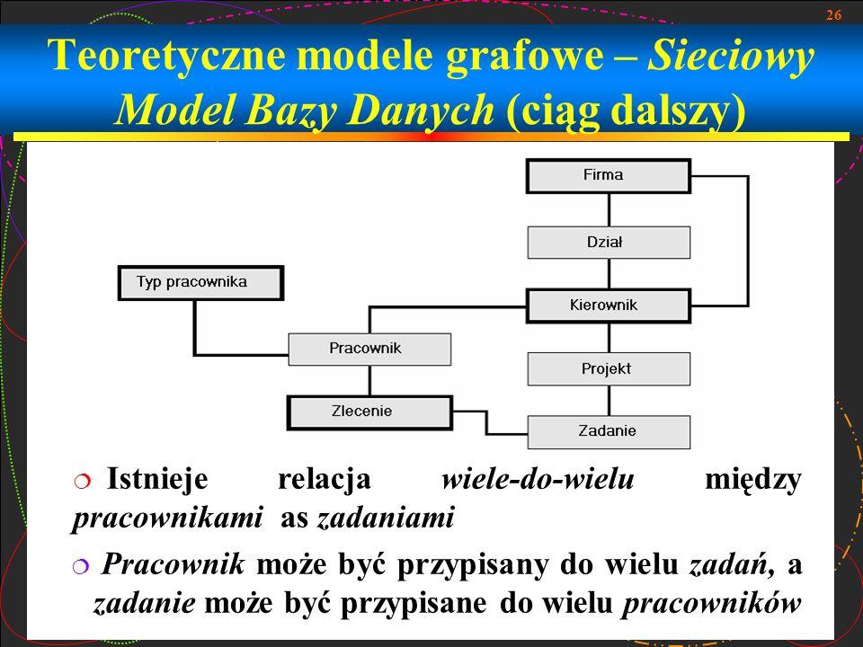 Teoretyczne modele grafowe – Sieciowy Model Bazy Danych (ciąg dalszy)