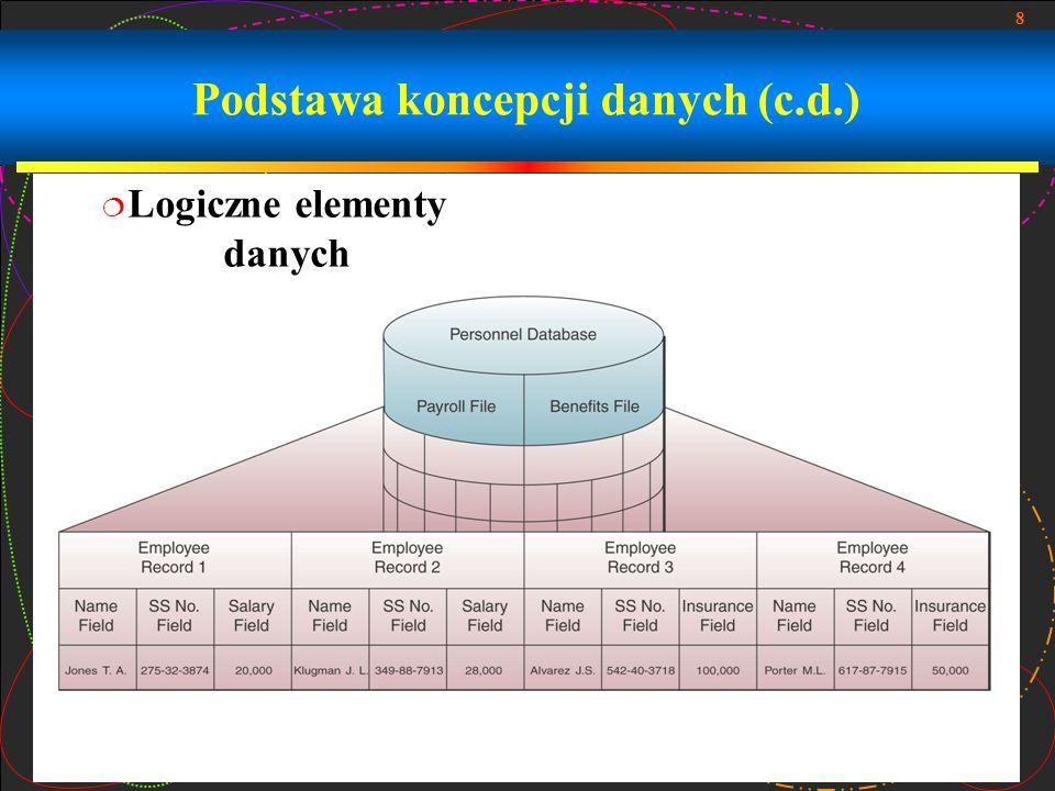 Podstawa koncepcji danych (c.d.)