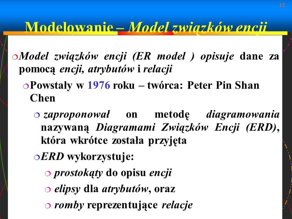 Modelowanie – Model związków encji