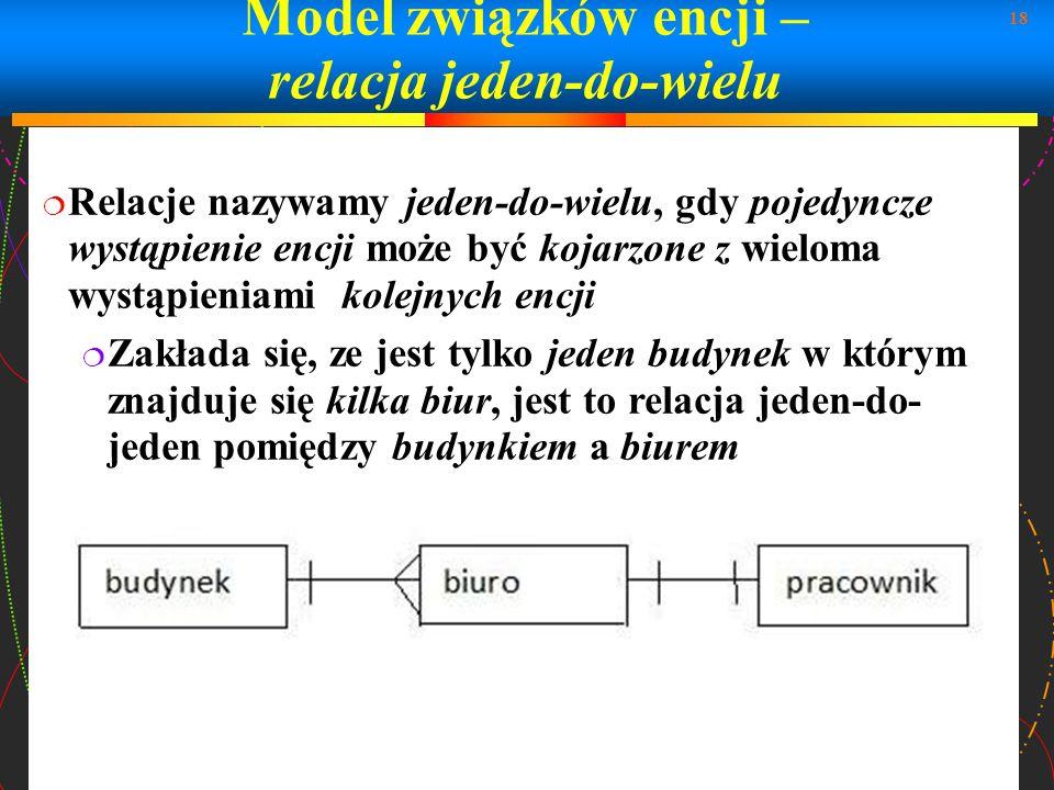 Model związków encji – relacja jeden-do-wielu