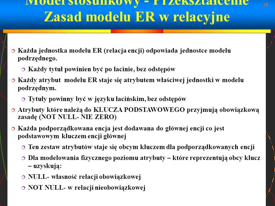 Model stosunkowy - Przekształcenie Zasad modelu ER w relacyjne