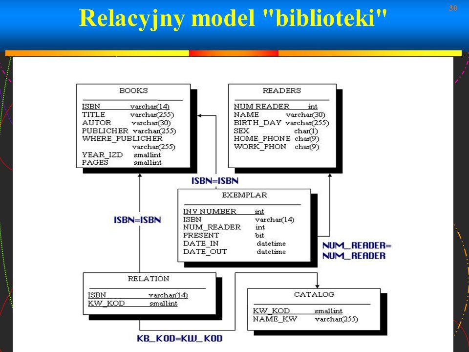 Relacyjny model biblioteki