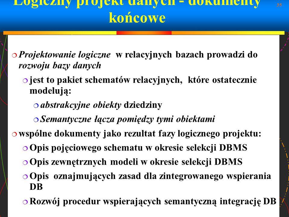 Logiczny projekt danych - dokumenty końcowe