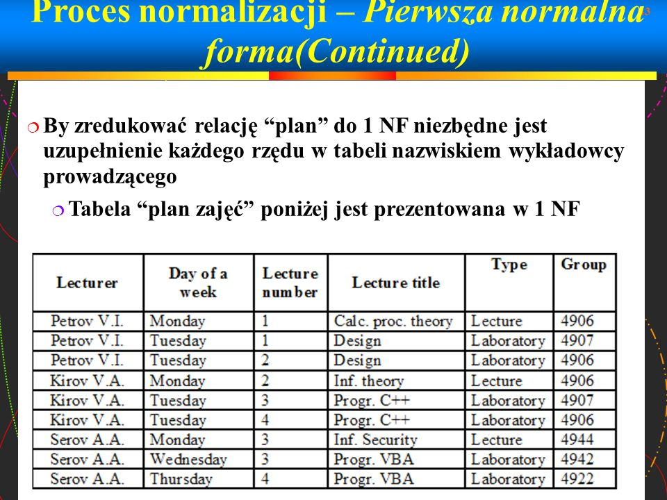 Proces normalizacji – Pierwsza normalna forma(Continued)