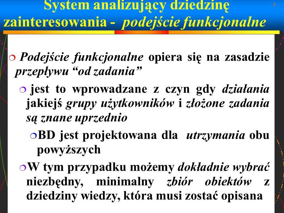 System analizujący dziedzinę zainteresowania - podejście funkcjonalne