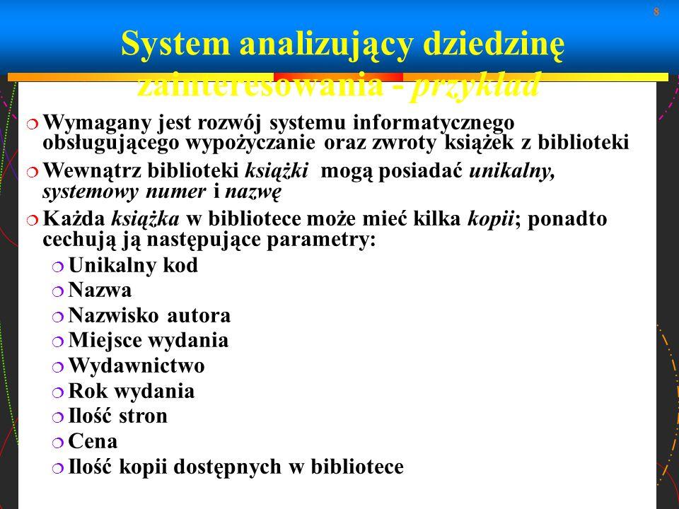 System analizujący dziedzinę zainteresowania - przykład