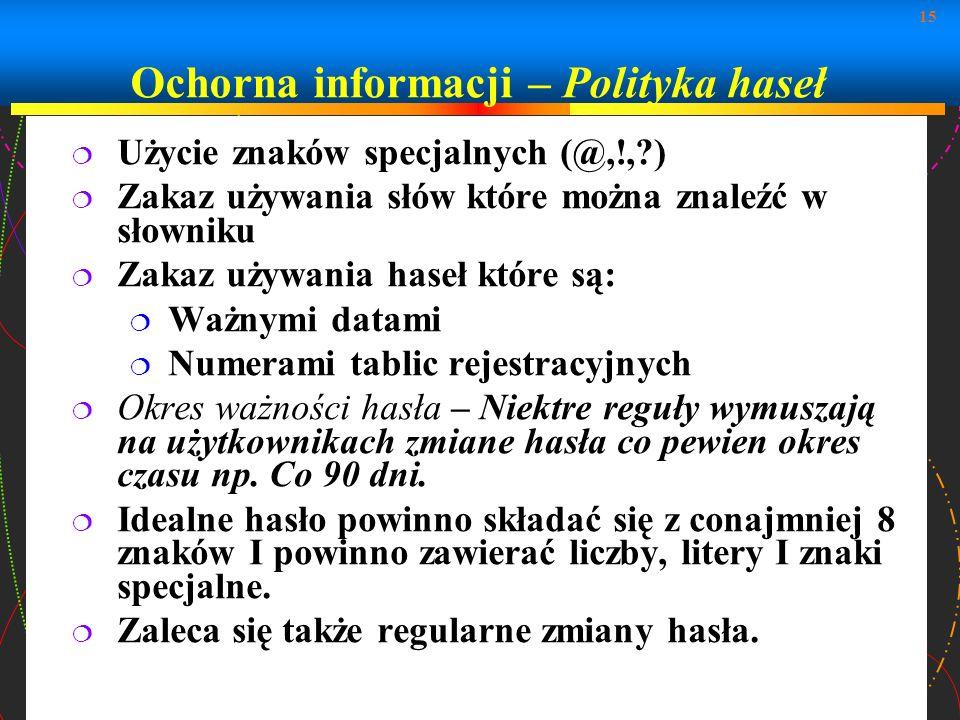 Ochorna informacji – Polityka haseł