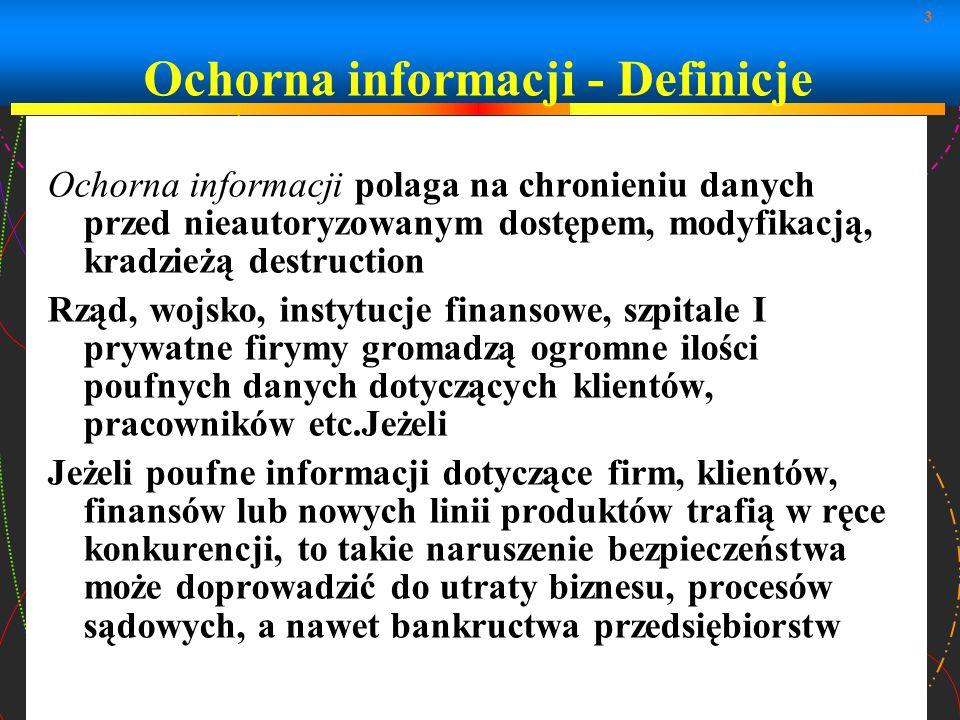 Ochorna informacji - Definicje