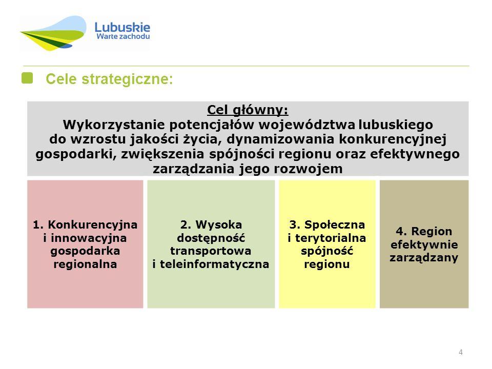 Cele strategiczne: Cel główny: