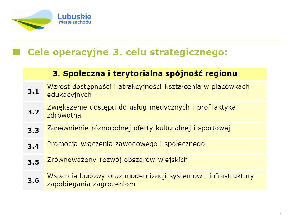 3. Społeczna i terytorialna spójność regionu