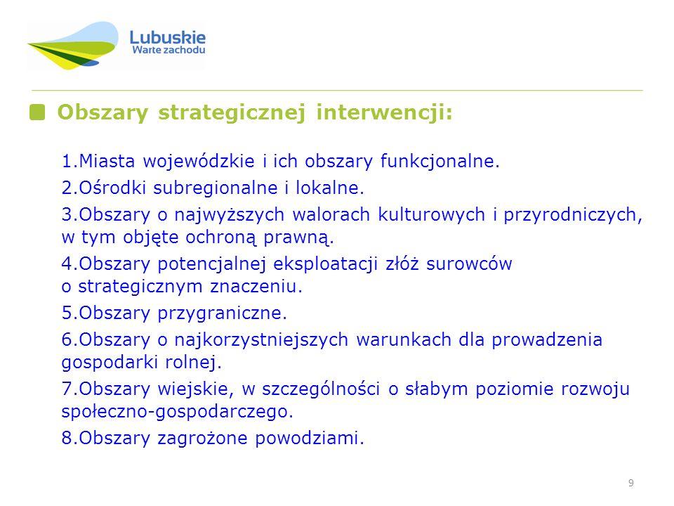 Obszary strategicznej interwencji: