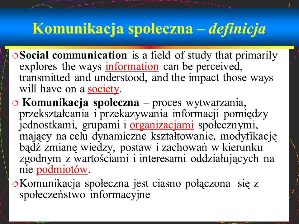 Komunikacja społeczna – definicja