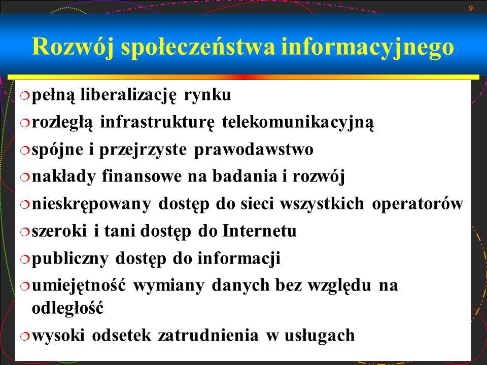 Rozwój społeczeństwa informacyjnego