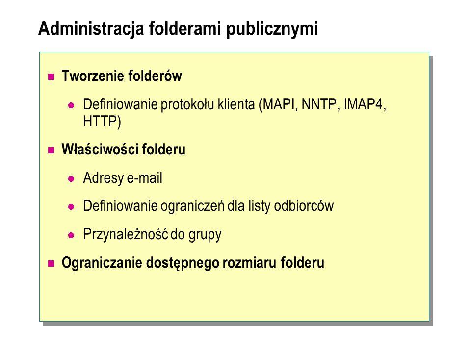 Administracja folderami publicznymi
