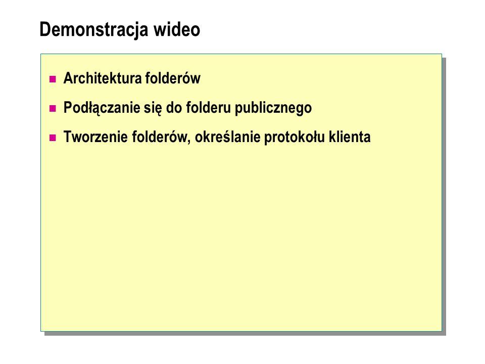 Demonstracja wideo Architektura folderów