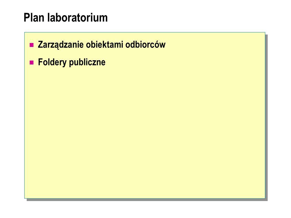 Plan laboratorium Zarządzanie obiektami odbiorców Foldery publiczne