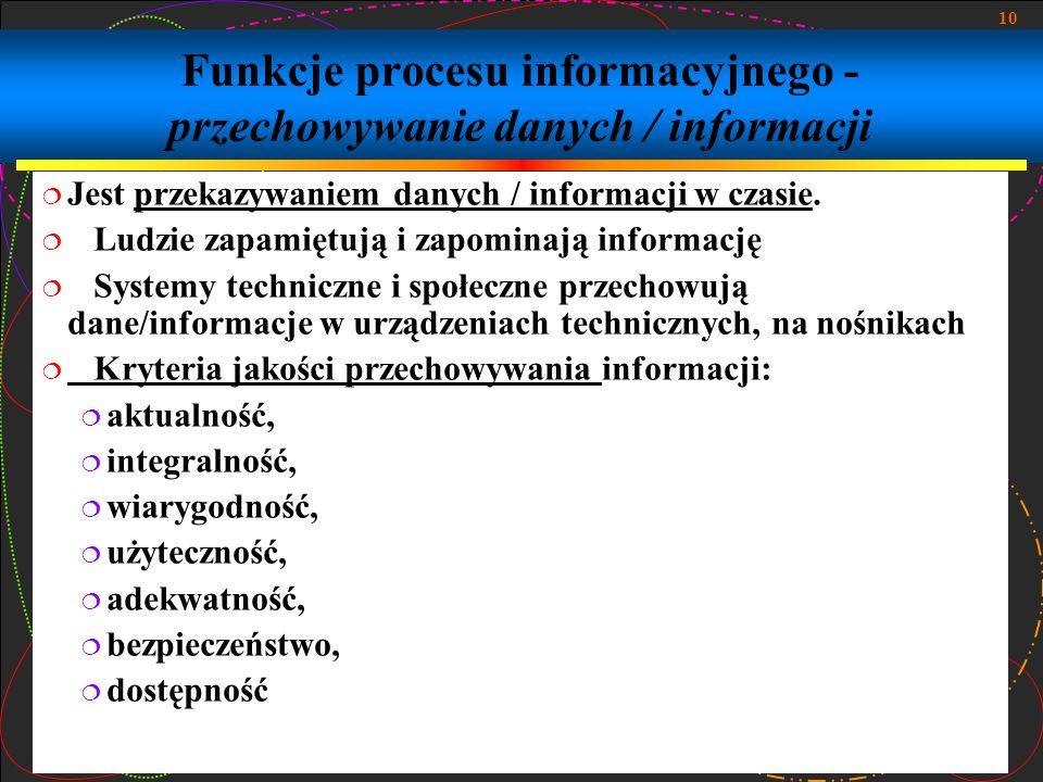 Funkcje procesu informacyjnego - przechowywanie danych / informacji