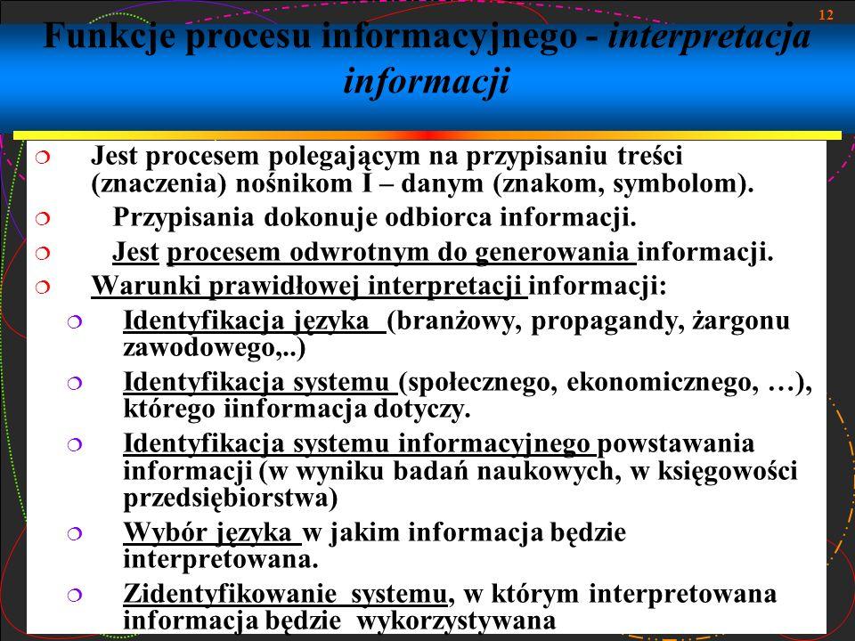 Funkcje procesu informacyjnego - interpretacja informacji