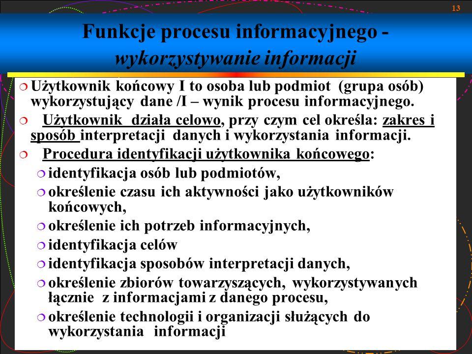 Funkcje procesu informacyjnego - wykorzystywanie informacji