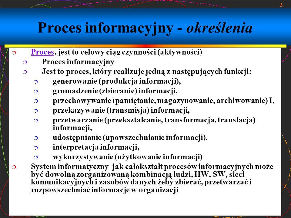 Proces informacyjny - określenia