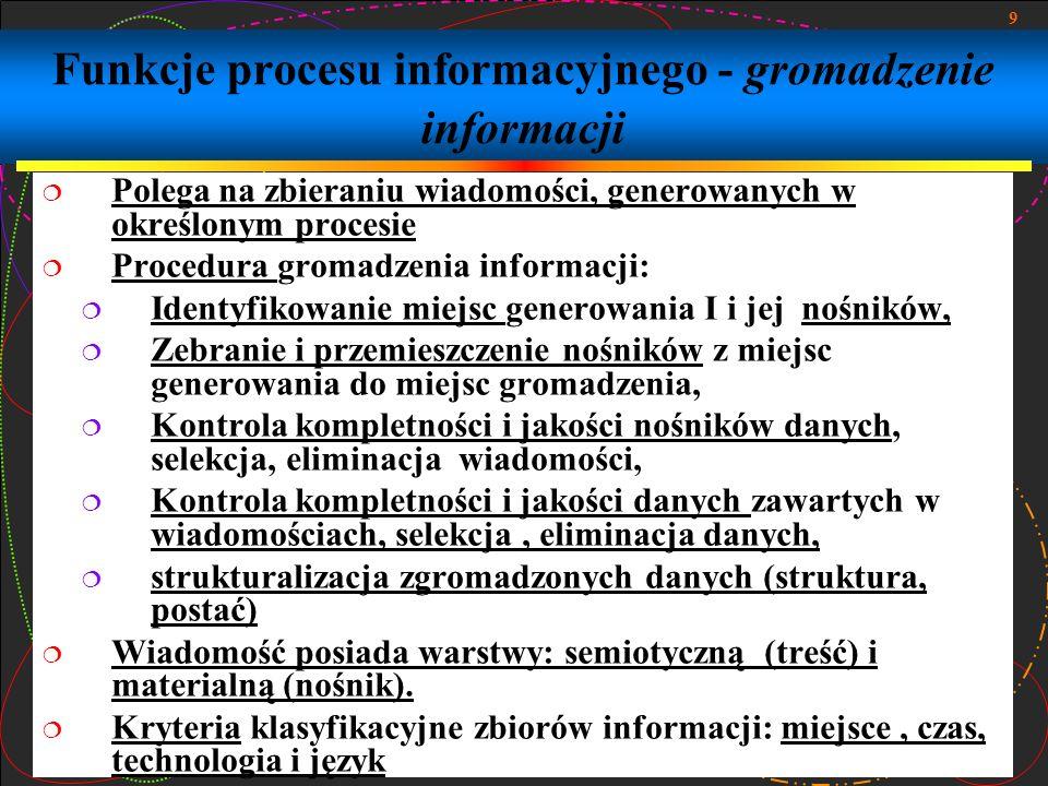 Funkcje procesu informacyjnego - gromadzenie informacji