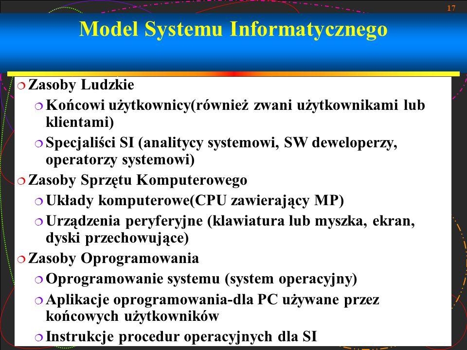 Model Systemu Informatycznego