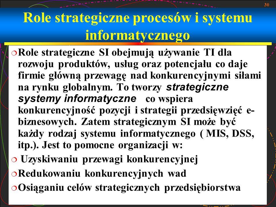 Role strategiczne procesów i systemu informatycznego